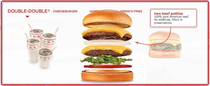 in-n-out-burger-california-ameryka-blog-usa-3